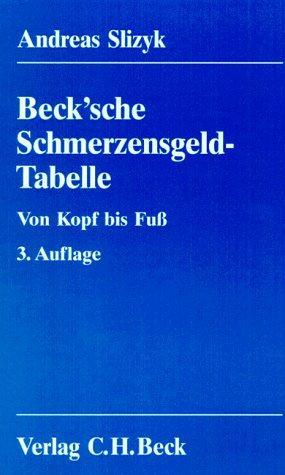 Download Beck'sche Schmerzensgeld-Tabelle