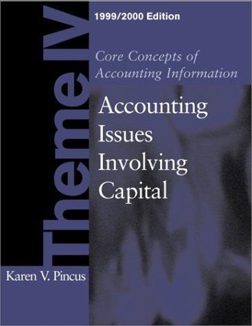 Core Concepts of Accounting Information Theme 4 by Karen V Pincus